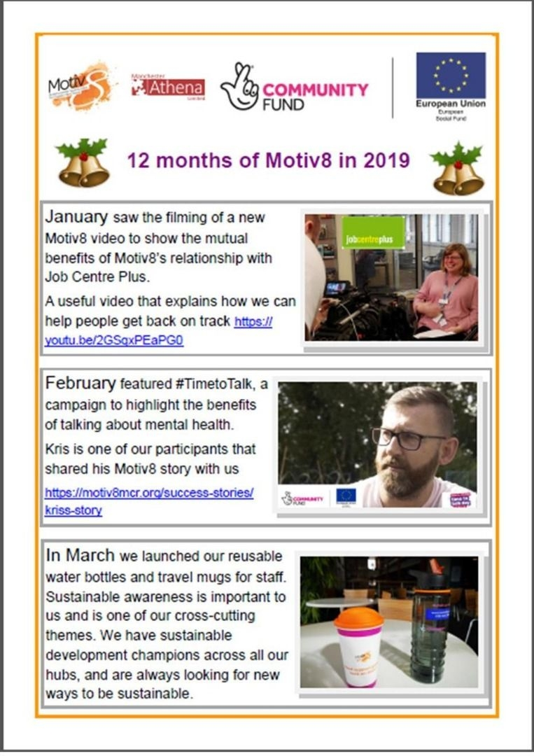 The 12 months of Motiv8 2019